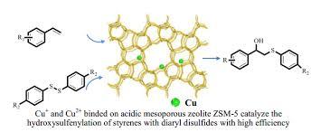 nanomaterials free full text acidic mesoporous zeolite zsm 5
