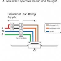 wiring diagram kipas angin page 2 yondo tech