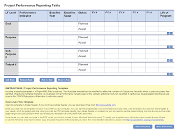 monitoring visit report template performance report template fieldstation co