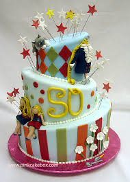 the 50th birthday cake ideas in 2010 birthday invitations