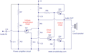 practical power amplifier stages and block diagram power