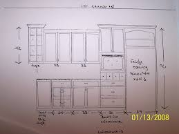 Average Kitchen Cabinet Depth by Stunning Kitchen Countertop Dimensions Including Island Diions