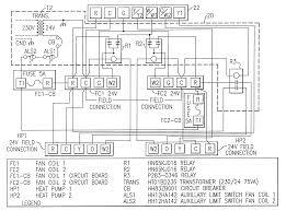 gas furnace wiring gas furnace wiring diagram henger furnace old