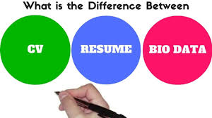 Difference Between Cv And Resume Difference Between Bio Data Resume And Cv Youtube