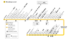 Metro North Route Map by Nyc Metro Route R Broadway Local Nyc Subway Map Nyc Mta Mta Nyc