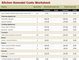 Interior Design Project Management Template Free Kitchen Remodel Budget Worksheet Printables Home Organizing