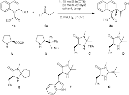 dual metal and lewis base catalysis approach for asymmetric