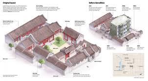 siheyuan floor plan sichuang u0027s house infographic 13 bldg siheyuan pinterest