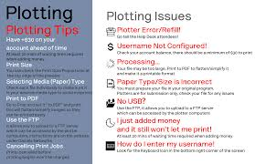 printing u0026 plotting daniels