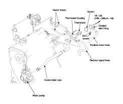 2003 hyundai santa fe radiator repair guides radiator removal installation autozone com