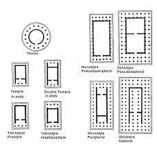 ancient greece floor plan architecture the temples of greece