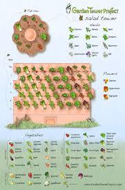 garden tower 2 50 plant composting container garden garden