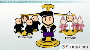 the english reformation history and timeline video u0026 lesson