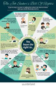 Sending Resume To Company Without Job Opening by The Job Seeker U0027s Bill Of Rights Infographic