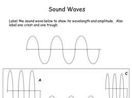 waves basics by lrcathcart teaching resources tes