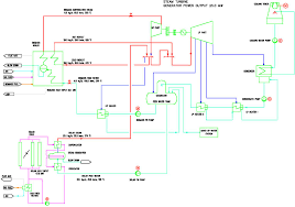 natural energy engineering biomass hybrid power plant project