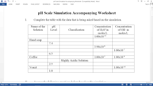 Ph Worksheet Jaypee Limbauan Phet Colorado Ph Scale Simulation Accompanying