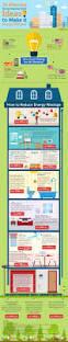 15 effective home improvement ideas to make it energy efficient
