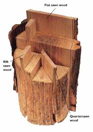 what is the difference between quarter sawn rift sawn and plain