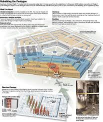 pentagon floor plan rebuilding the pentagon