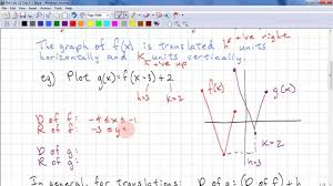 chp 180 precalculus 12 chp 3 1 graphing translations youtube