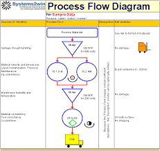 Microsoft Excel Flow Template Flow Chart Templates Microsoft Word
