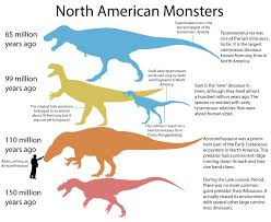 A Bite Of North America by Quick Bite Field Guide The Giant Before The Tyrant Past Time Paleo
