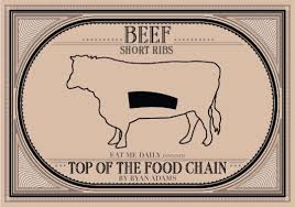 Tom Colicchio Short Ribs Top Of The Food Chain Short Ribs U2013 Eat Me Daily