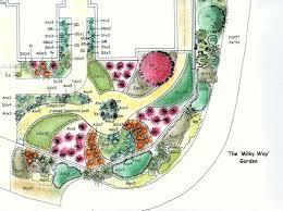 native plant nursery melbourne simple 25 native garden ideas nz design ideas of 110 best new