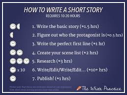 best 25 prompts ideas on writing promts