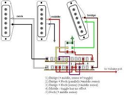 fender super switch wiring diagram wiring diagram and schematic