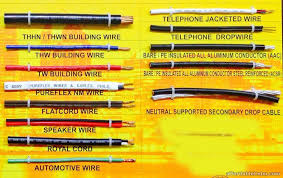 types of wires used in electrical wiring list of common types of wires in the philippines technology 30112