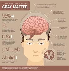 Role Of Brain Stem 54 Best Brain Infographics Images On Pinterest The Brain Health