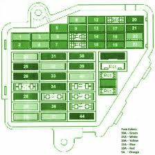 audi a4 b5 fuse box diagram u2013 circuit wiring diagrams