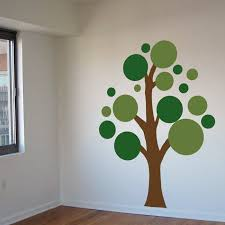 Wall Decor Painting Ideas Zampco - Design of wall painting