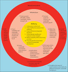 safeguarding human health in the anthropocene epoch report of the