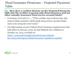 Flood Insurance Premium Estimate by How To Disclose Flood Insurance On Loan Estimate And Closing
