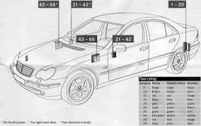 mercedes c class 2002 fuse box mercedes benz wiring diagrams for