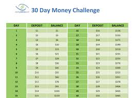 Challenge Is It Save Nearly 500 With The 30 Day Money Challenge 30th Savings