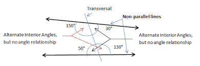 Adjacent Interior Angles Alternate Interior Angles In Geometry