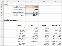 Federal Tax Table For 2014 Income Tax Formula Excel University
