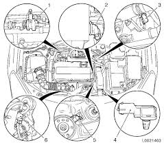 astra h engine bay diagram astra wiring diagrams instruction