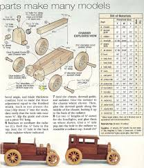 car plans 2865 wooden toy car plans wooden toy plans harry straight