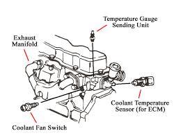 exhaust fan temperature switch the fiero store