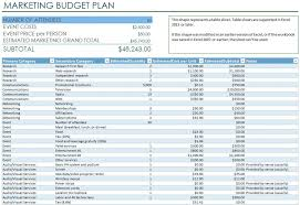 Business Plan Spreadsheet Template Excel Budget Plan Template Exle Monthly Budget And Cashflow Excel