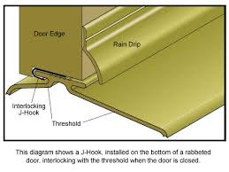 Exterior Door Bottom Seal Weatherizing Products Interlocking Thresholds