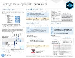 How To Create A Table In R Cheatsheets U2013 Rstudio