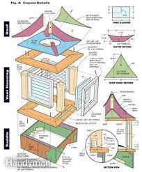 Barn Roof Angles How To Build A Cupola Family Handyman