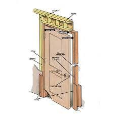 How To Replace Exterior Door Homeofficedecoration Replace Exterior Door Jamb