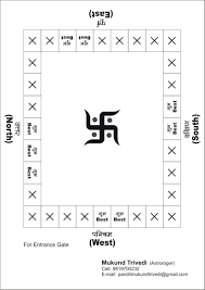 vastu shastra home plan marathi home plans
